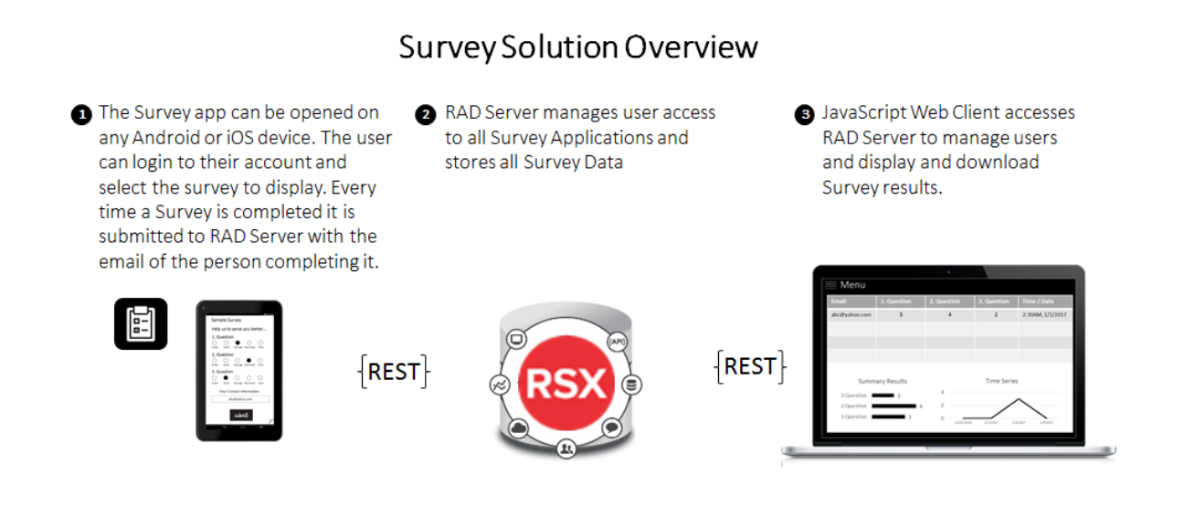 rad server solution series hospitality restaurant survey