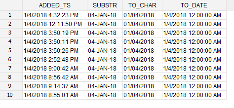 Oracle Timestamp type convert to Date - Questions and