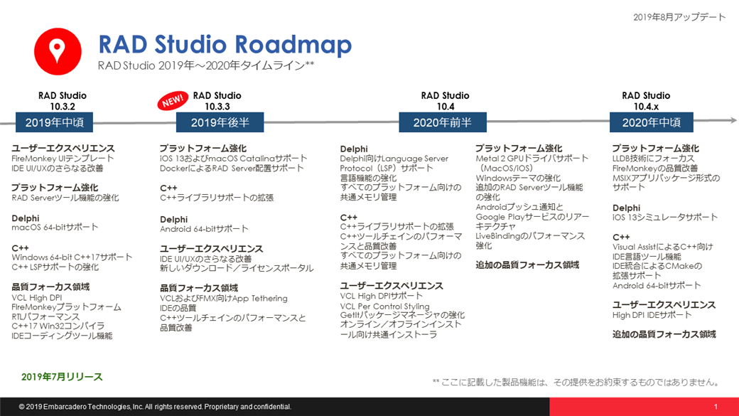 2019 5f00 Aug 5f00 Roadmap